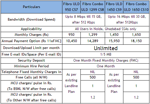 BSNL Fibre Broadband Plans Tariff for Noida & Ghaziabad Areas