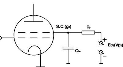 Экранирующие сетки ламп