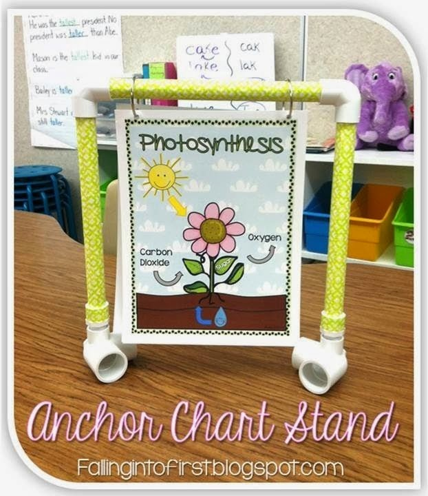 http://fallingintofirst.blogspot.com/2014/03/mini-anchor-chart-stand.html