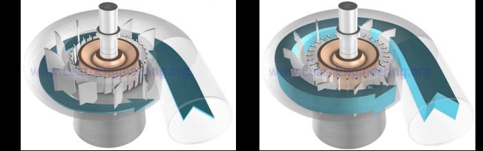 kaplan turbine velocity triangle pdf