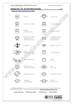 Símbolos de instrumentación, medidores e indicadores... 2/3