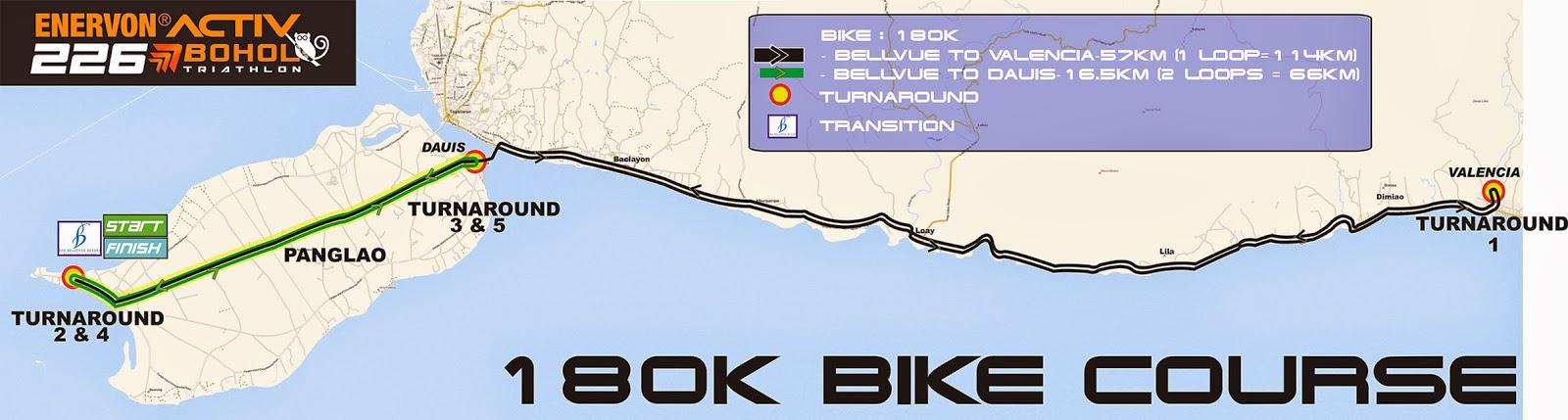 Bohol 226 Bike Route