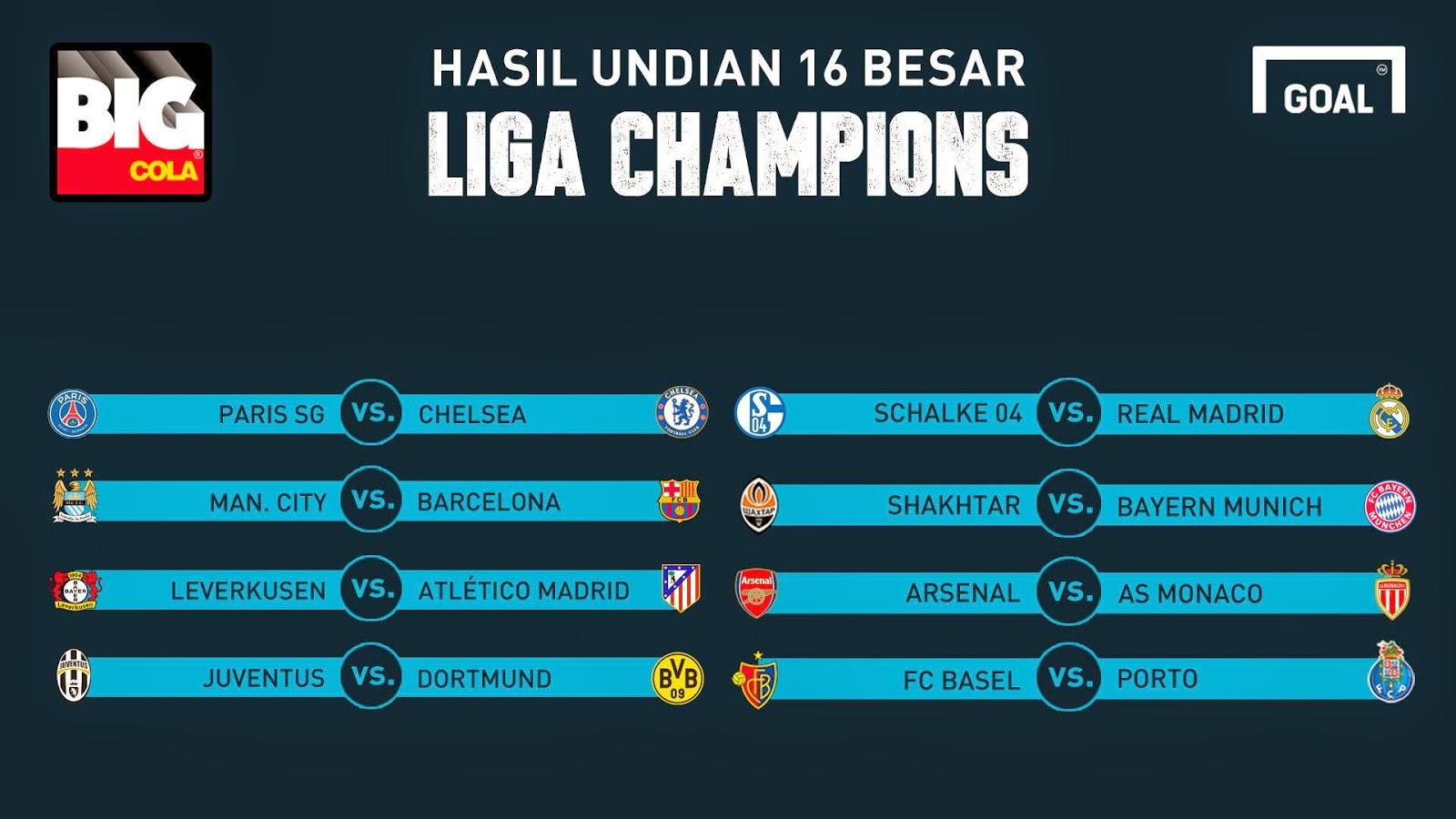 Hasil Drawing 16 Besar Liga Champions 2014