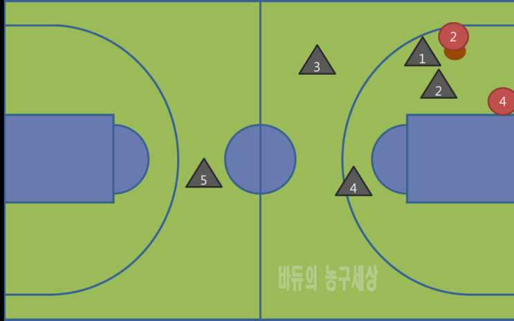1 3 1 full court press pdf
