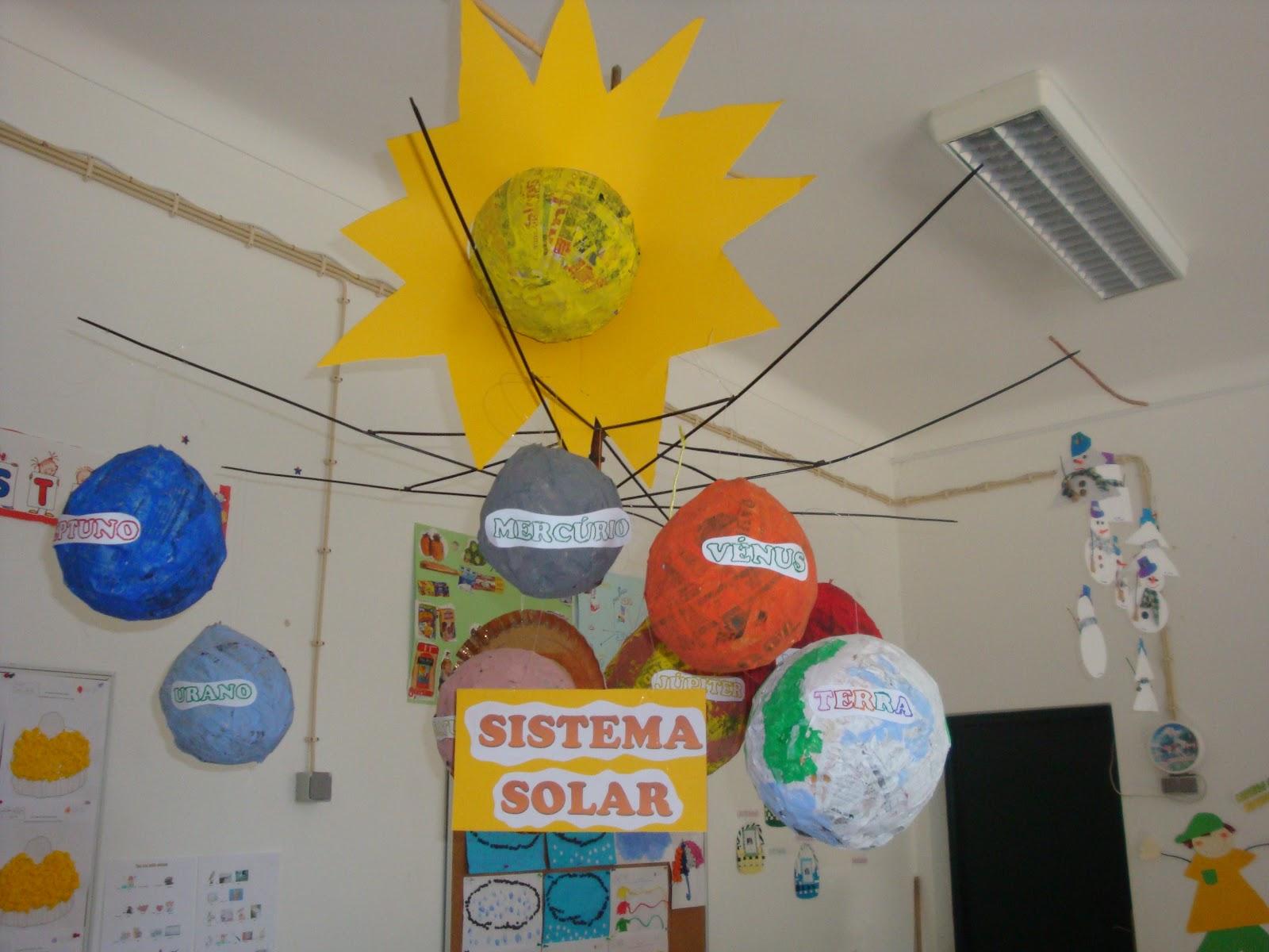 Sistema solar Sistema+solar+(17)