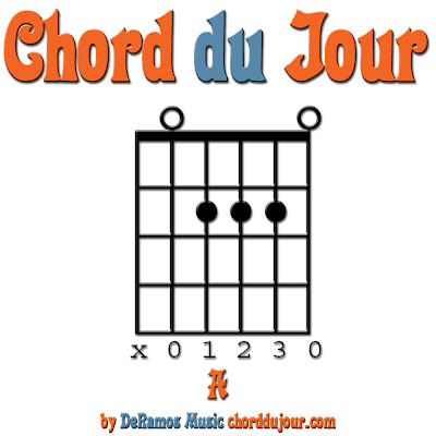 Chord du Jour: Ab Chord (Jam Session 109h with Guitar, Bass, and Drums)
