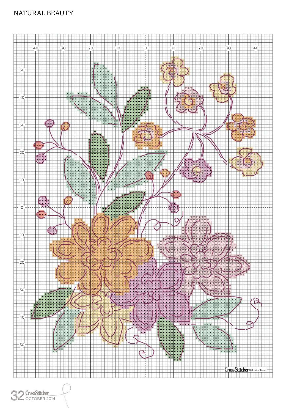 Схема вышивки мало цветов 84