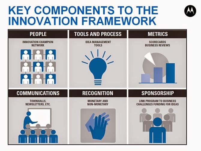 Corporatism Stifles Innovation