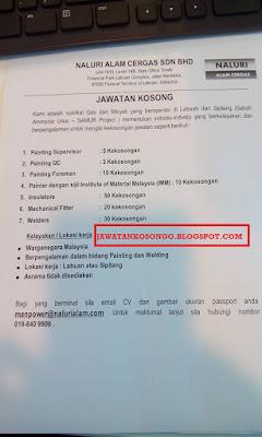 Naluri Alam Cerdas Sdn Bhd