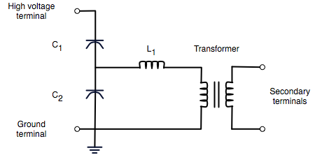 Capacitive Voltage Transformer Is Also