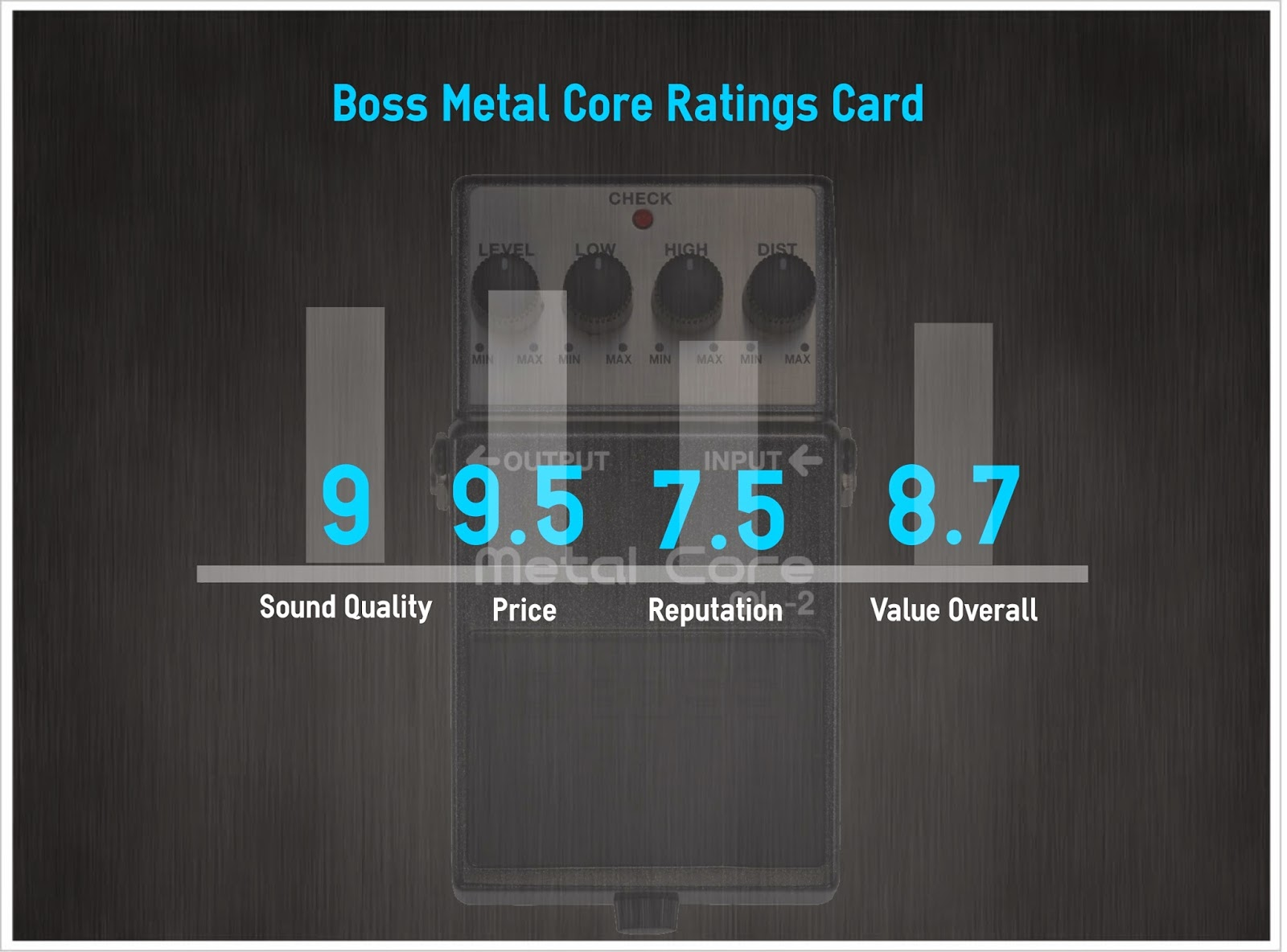 Boss ML-2 Metal Core Distortion Review and Buying Guide