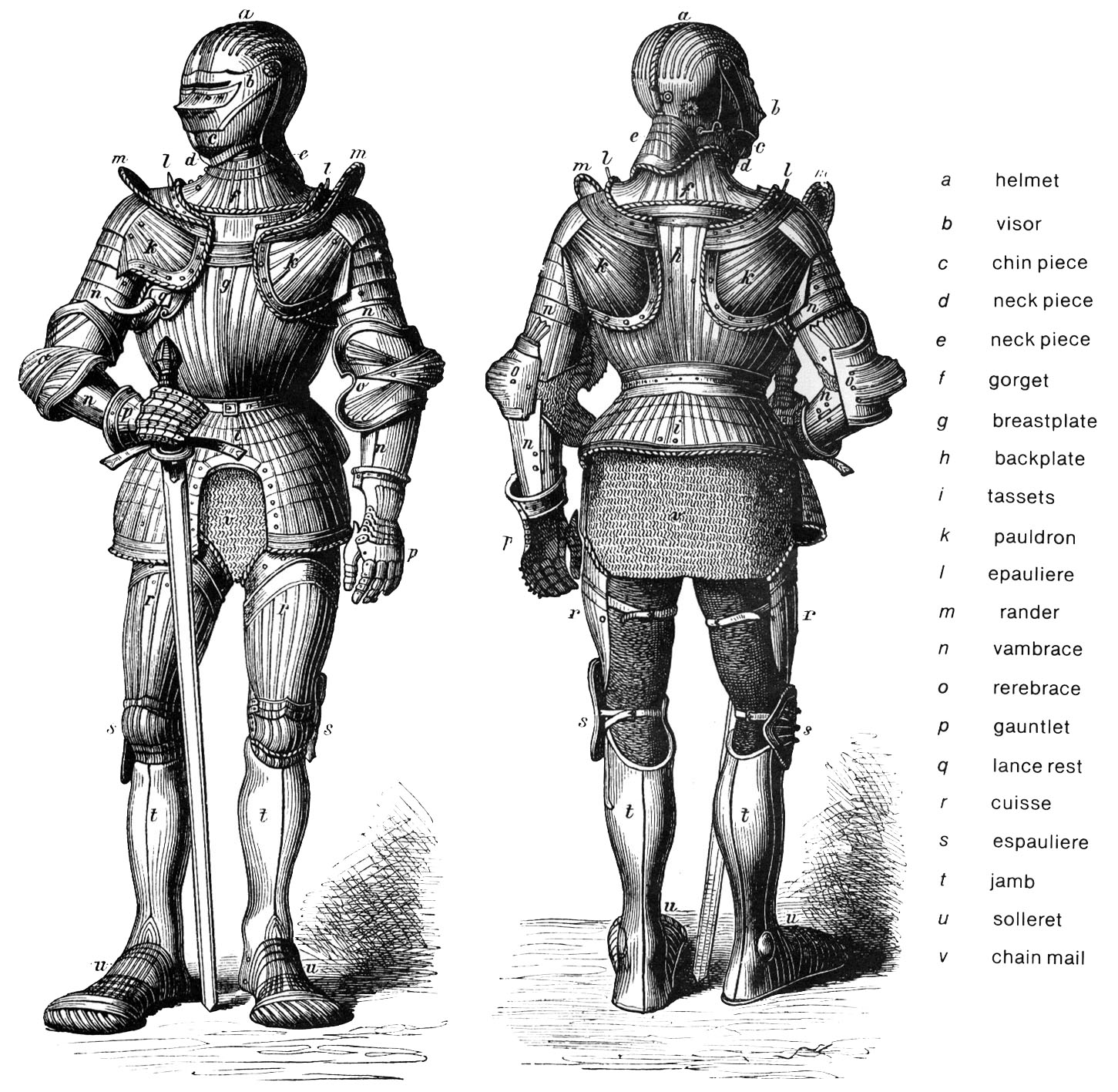 How much did medieval suits of armor weigh? [Archive] - Straight ...