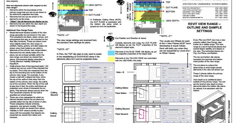 free pdf printer for revit