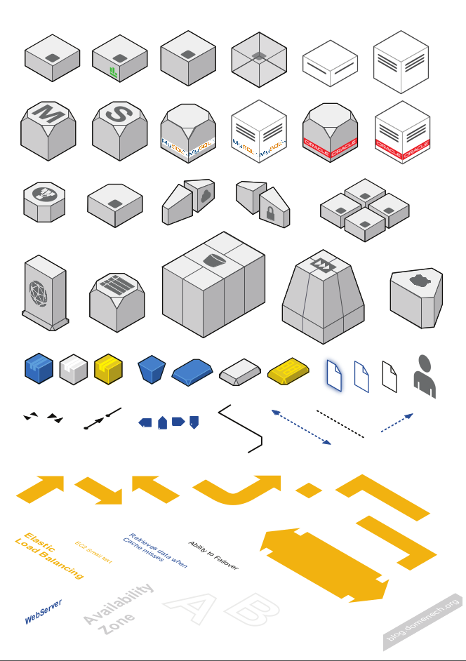aws-diagrams-ec2-adobe-illustrator-collection-first-release-thumbnail