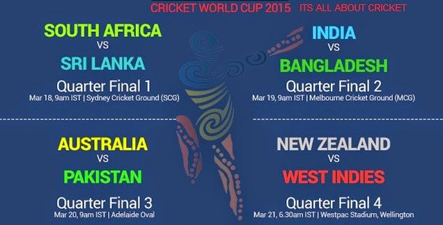 Quarter Finals Cricket World Cup 2015
