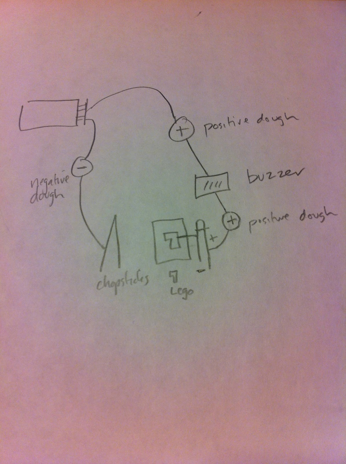 Squishy Circuits Operation Game Making Conductive Dough Here Is The Circuit Schematic For