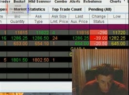 A Typical Day in the Precious Metals Markets (Click Picture for Video)