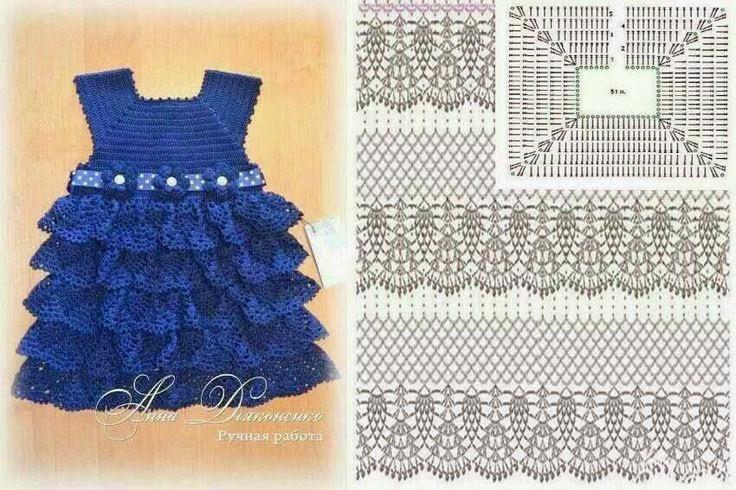 Patrón de vestido de bebe