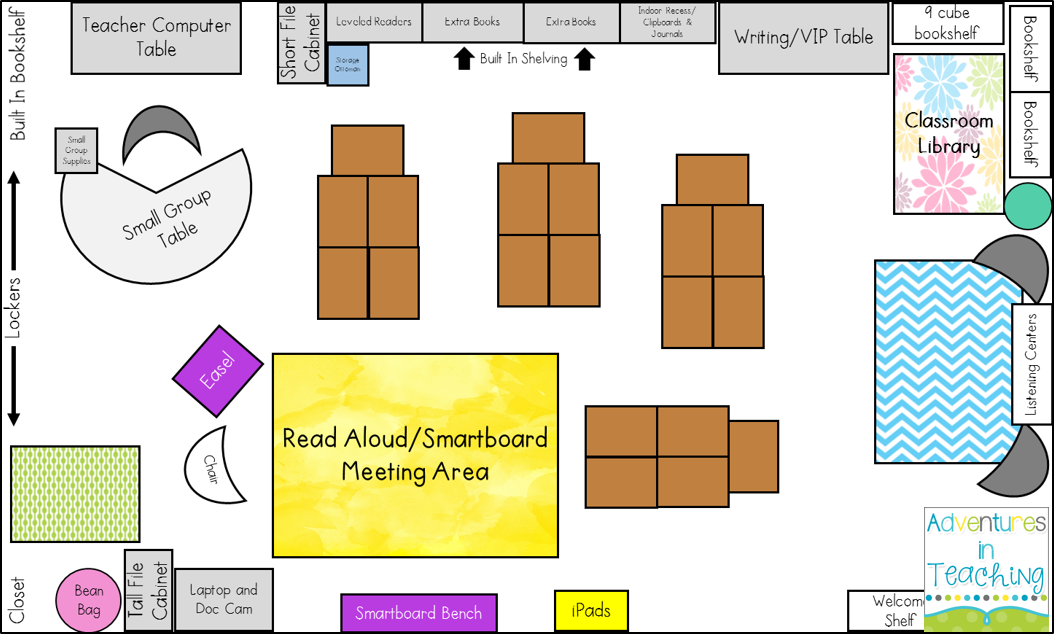 Digital classroom layout for Design a preschool classroom floor plan online