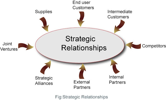 how do organisations build customer relationships Building customer relationships goes a long way in the business world strengthen your customer relationship you can strengthen customer relationships.