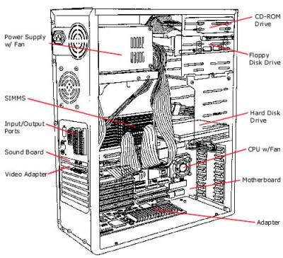 Komputer on Hardware  Adalah   Adalah Salah Satu Komponen Dari Sebuah Komputer