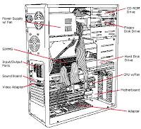 """Pengertian perangkat keras atau lebih sering disebut dengan """"hardware ..."""
