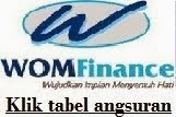 Tabel Angsuran wom Finance