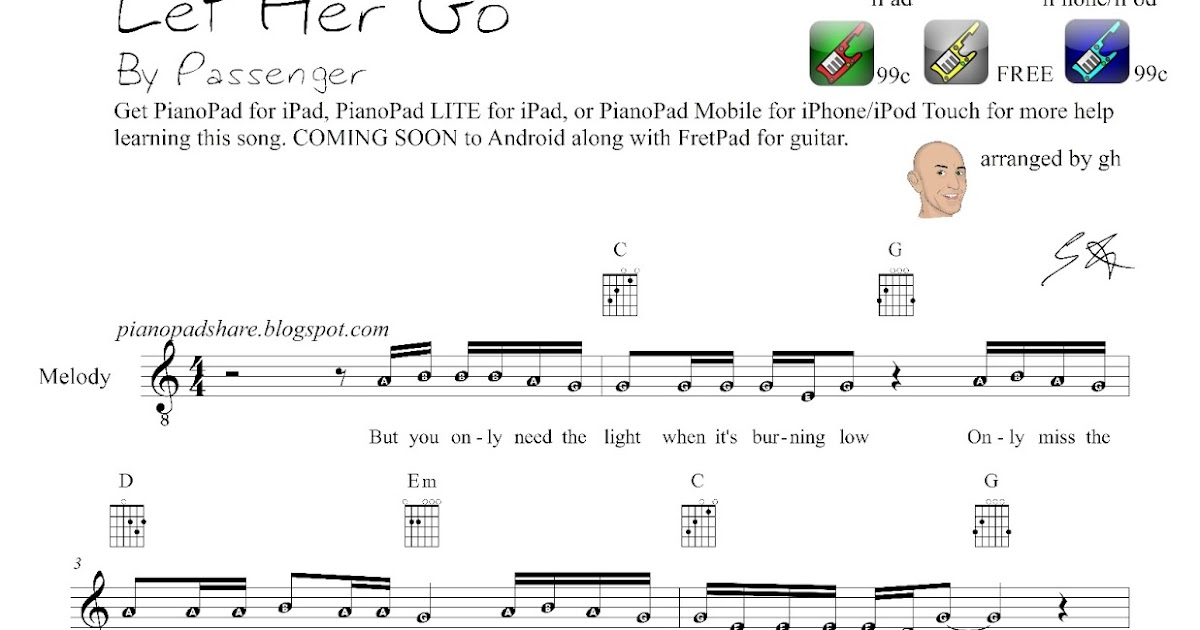Pianopad Upload Community Let Her Go By Passenger As Requested