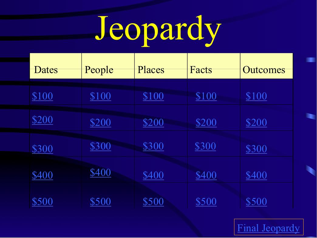 Powerpoint Template Jeopardy