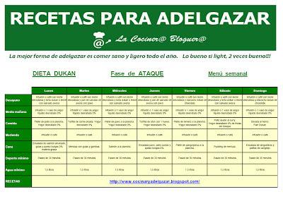 Dieta Dukan Menú Semanal Fase de Ataque