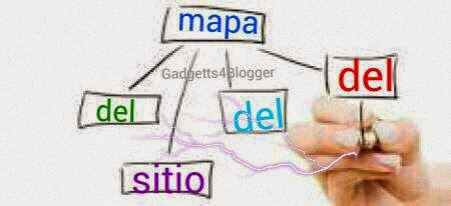 sitemap. mapa del sitio de gadgetts4blogger