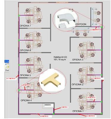 Cableado estructurado que se debe tener en cuenta para for Red de una oficina