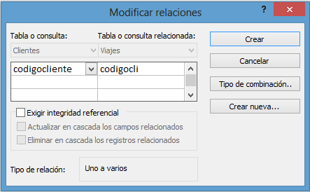 Cuadro Modificar Relaciones indicando el Tipo de relación en la parte inferior