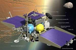 Phobos_Grunt_sonda_spaziale_russa_precipita_sulla_terra