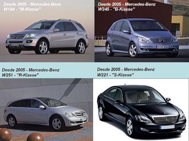 2005 Mercedes Benz W164 M