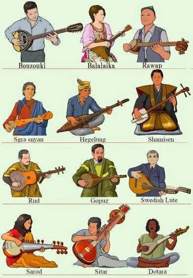 リュート属の撥弦楽器