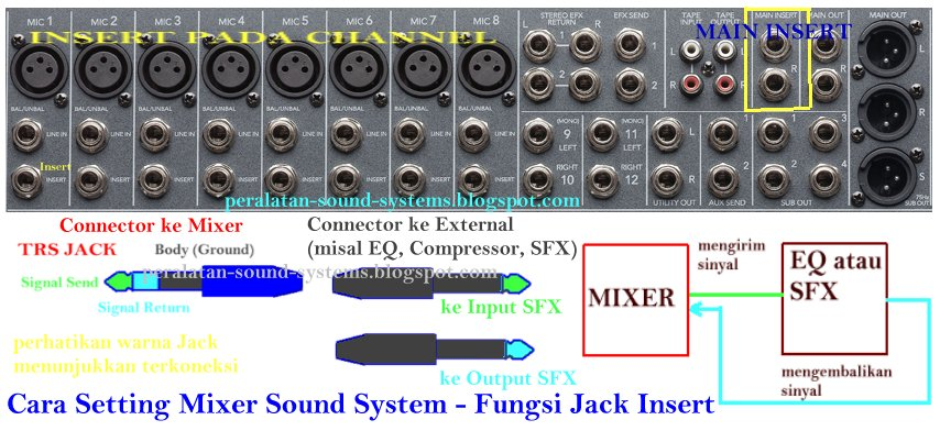 Cara Setting Mixer Sound System  Fungsi Jack Insert