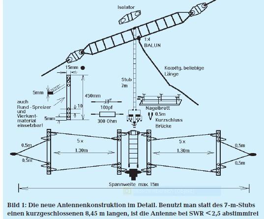 dc7hs on air: Die CGFD-Antenne