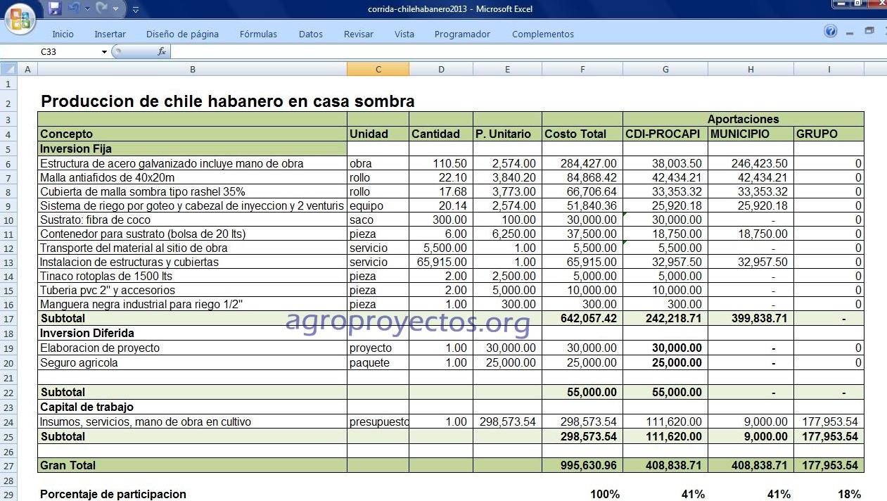 Proyecto de inversion ejemplo completo chungcuso3luongyen for Proyecto tecnico ejemplos