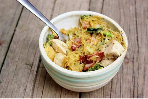 Chicken Bacon Alfredo (Paleo)