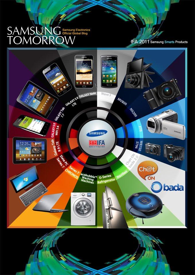 كل اجهزة سامسونج في IFA 2011