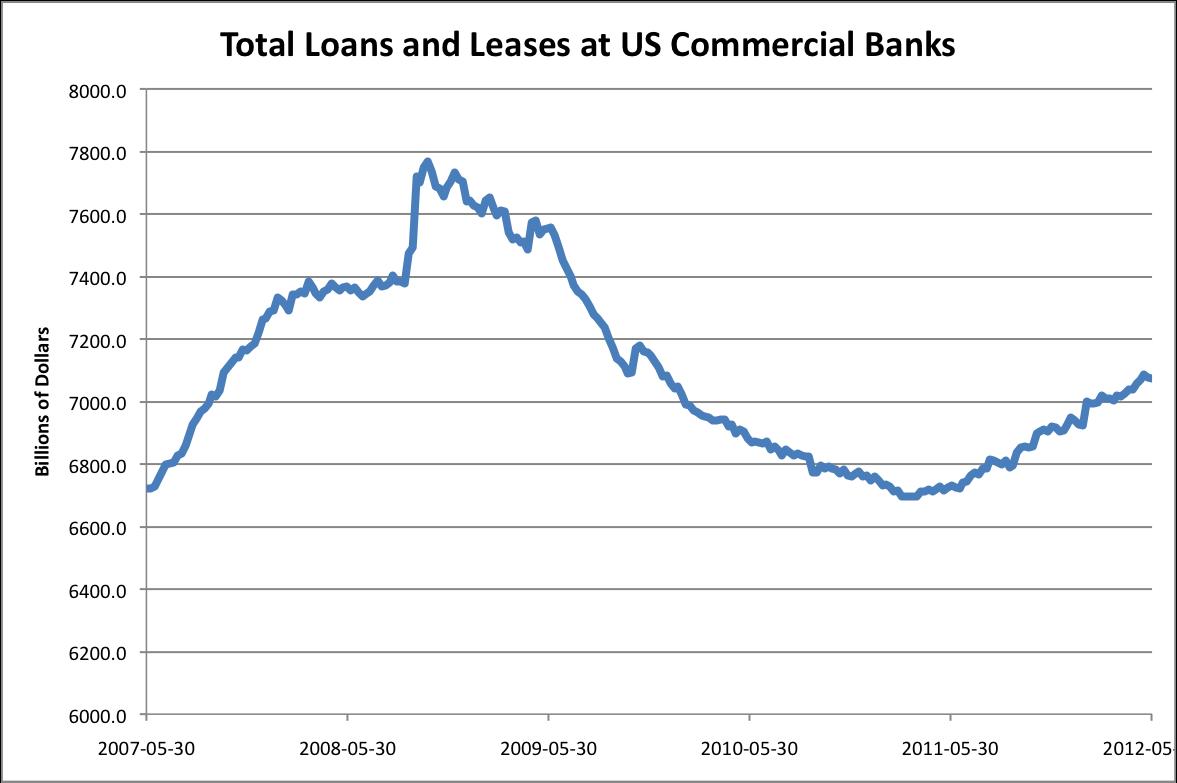 United Bank Car Loan Rates