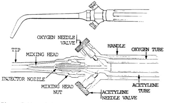 comparison between tig and mig welding pdf