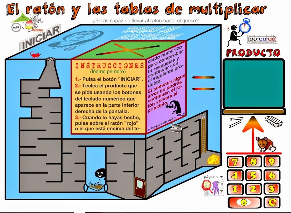 ¿Cómo de rápido te sabes la tabla de multiplicar?