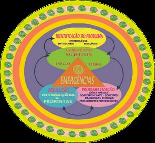 Mandala Reflexiva