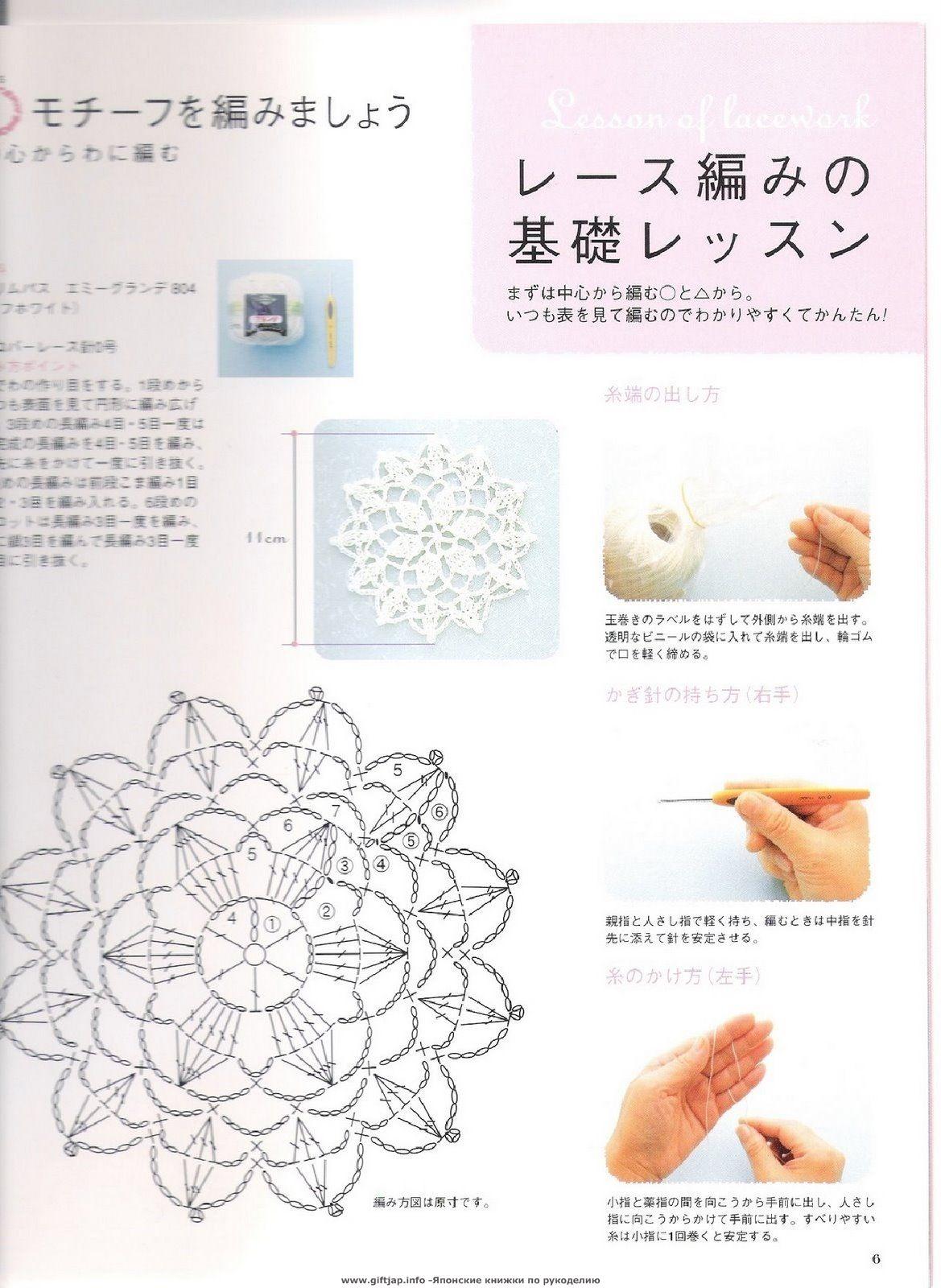 Como hacer un Mandala de Crochet - Patrones Crochet