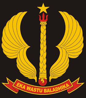 Logo Grup 1 Kopassus