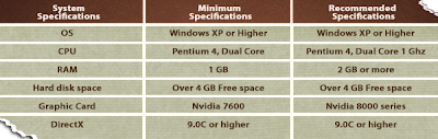 spesifikasi komputer dragon nest image
