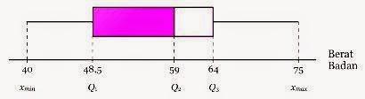 Pengertian umum diagram dan macam macam diagram beserta contohnya pengertian diagram kotak garis ccuart Choice Image