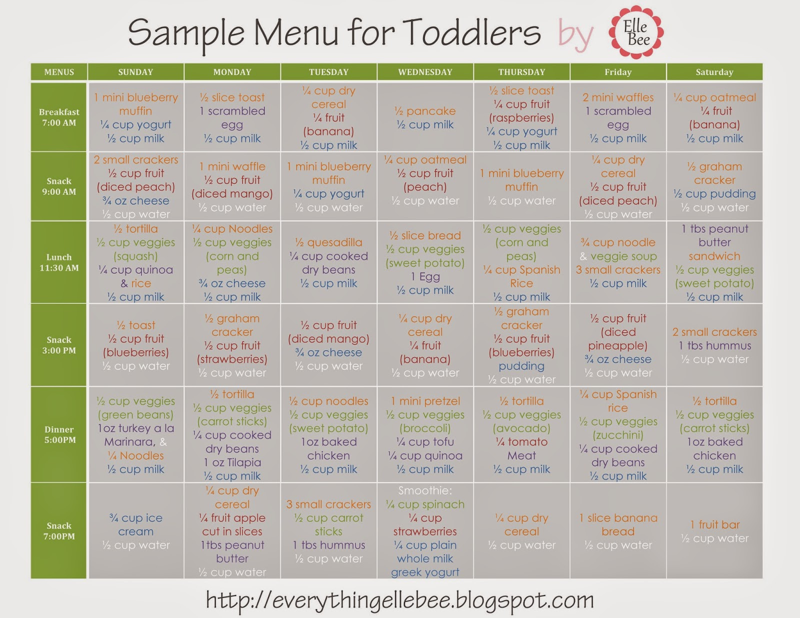 A Little Bit of Everything... : Free Sample Menu for Toddlers ...